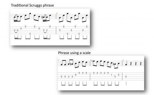 how to improvise on banjo, banjo scales, banjo jazz, rock banjo, blues banjo